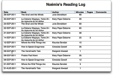 Reading Log Template 6