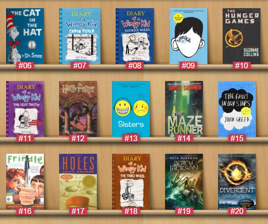 TN-popular-books-for-kids-sept-2014