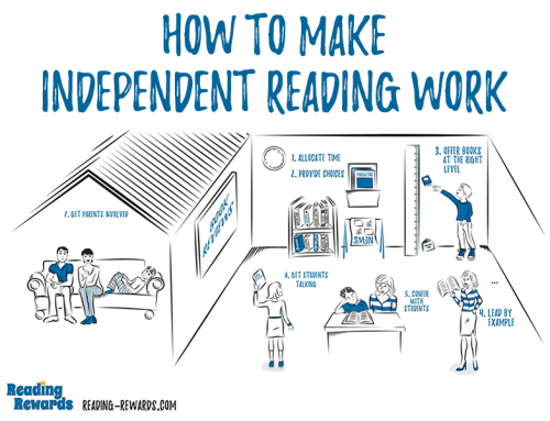 How to Make Independent Reading Work