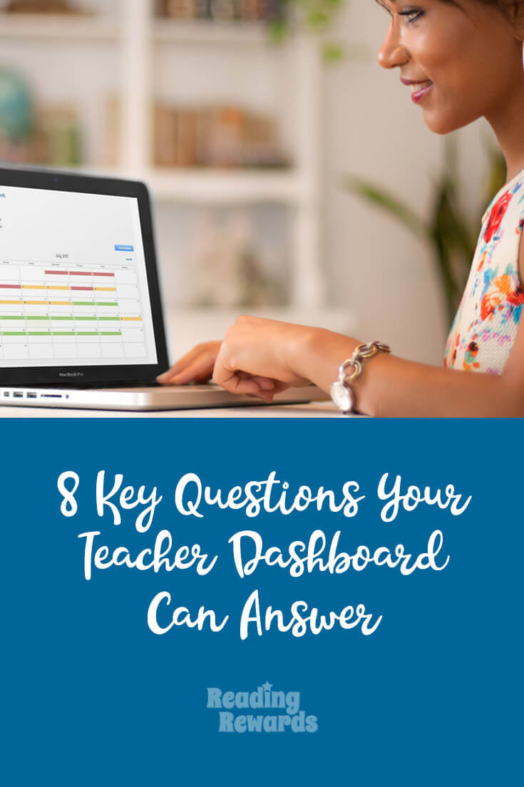 8 Key Questions Your Teacher Dashboard Can Answer ...